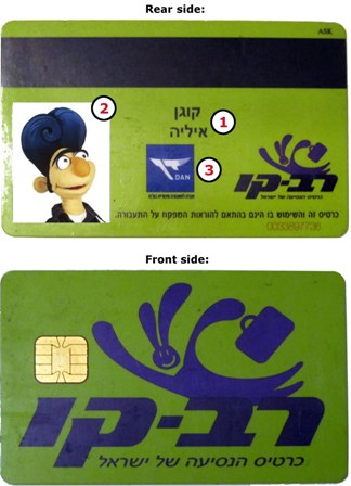 Example%20of%20a%20personal%20Rav-Kav%20smart%20card%20for%20public%20transport%20in%20Israel.jpg